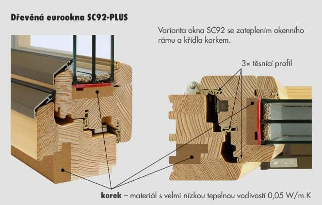 Dřevěná eurookna SC92-PLUS