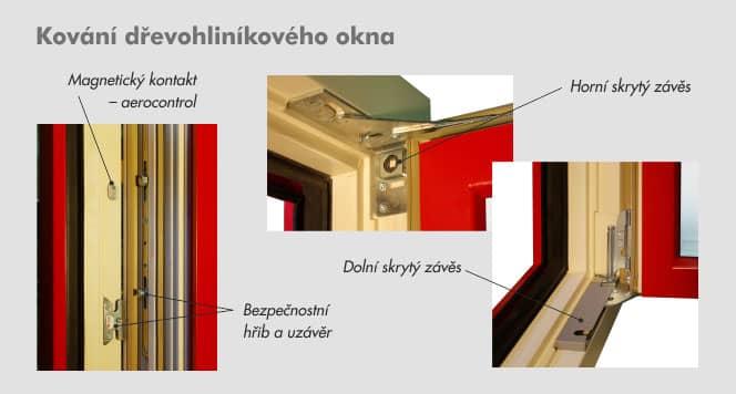 Kování dřevohliníkových oken