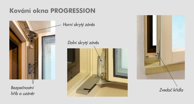 Bezpečnostní kování oken a skryté závěsy