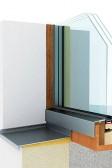 Vizualizace okna PROGRESSION
