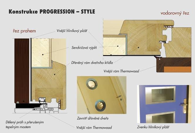 Konstrukce vchodových dveří STYLE