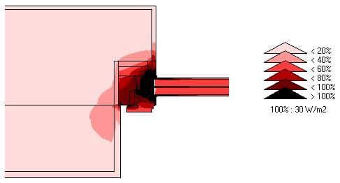 Obr.7: Ostění okna - rozložení hustoty tepelných toků. Nejvíc tepla uniká v místě distančního rámečku i v tomto kvalitně řešeném případě, kdy je použit špičkový distanční rámeček Swisspacer V.