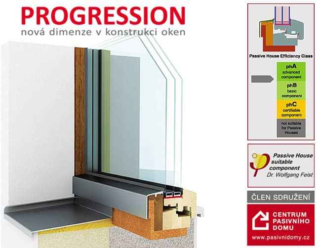 Okna PROGRESSION s certifikátem Passive House Institutu